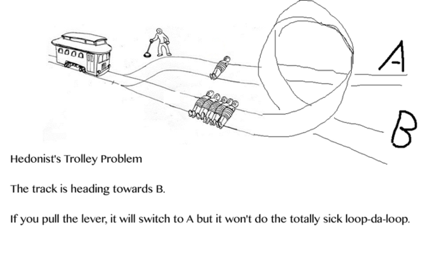 Ahh the classic Trolley Problem - Meme Guy