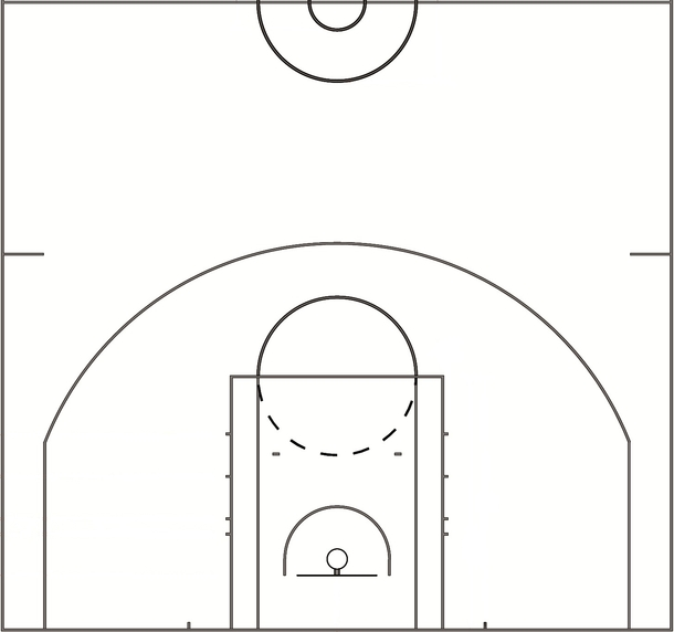 Every pass kobe bryant made in a beautiful graph meme guy for Average basketball court size
