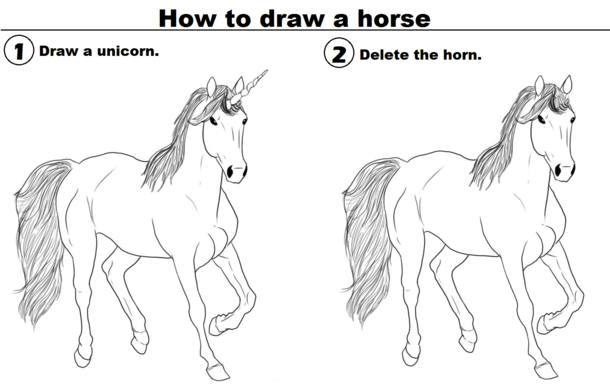 How To Draw A Horse Meme Guy