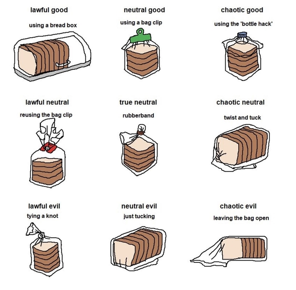How you store bread says a lot about you as a person