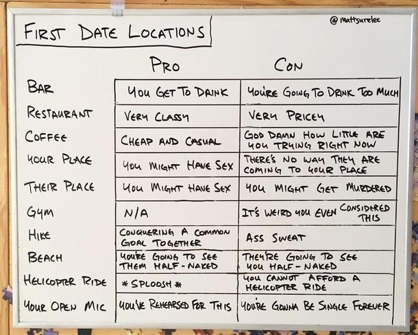 dating simulators 18