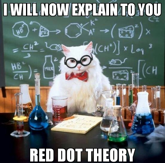 Science Memes Cat Science Cat is Back With a