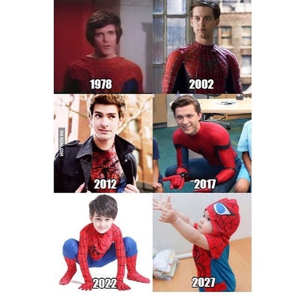 The Curious Case of Spiderman