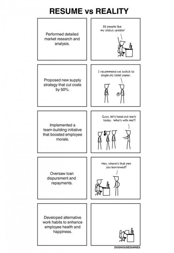 What My Resume Says Vs Reality Meme Guy