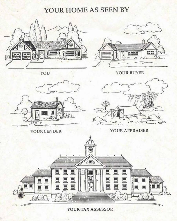 Your home as seen by