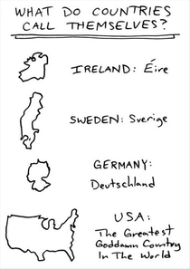 A guide to country names