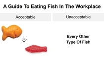 A guide to eating fish at work