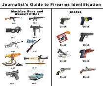 A helpful guide to firearms identification for members of the media
