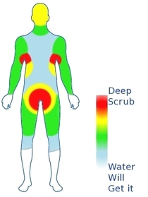 A mans guide to showering