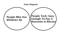 a venn diagram for recent events