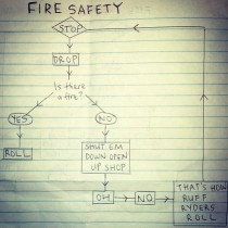 A very helpful fire safety diagram