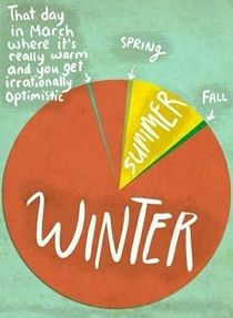 Accurate depiction of the seasons