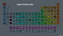 Adobe Periodic Table