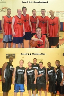 After  straight winless seasons my basketball team finally won the championship THIS is what hard work and practice looks like