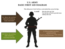 Army first aid diagram I made for a civilian nurse
