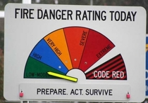 Australia where the second lowest fire danger is High