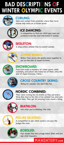 Bad descriptions of Winter Olympic events