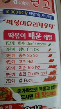 Best spice indicator scale ever