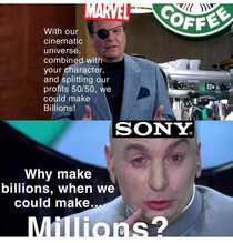 Billions Why not Millions