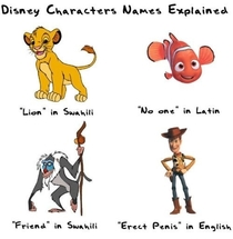 Childrens movie character names explained