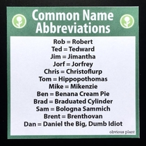 Common name abbreviations