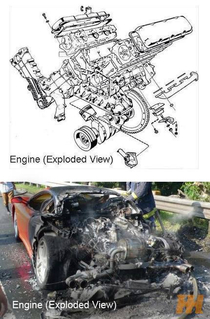 Difference between exploded view and exploded view