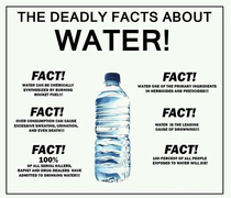 Dont let the FDA fool you Water is dangerous