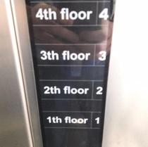 Elevator in Mike Tysons house