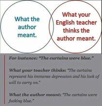 English class explained