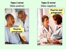 Errors types I and type II