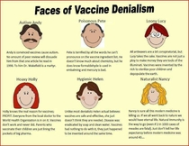 Faces of Vaccine Denialism