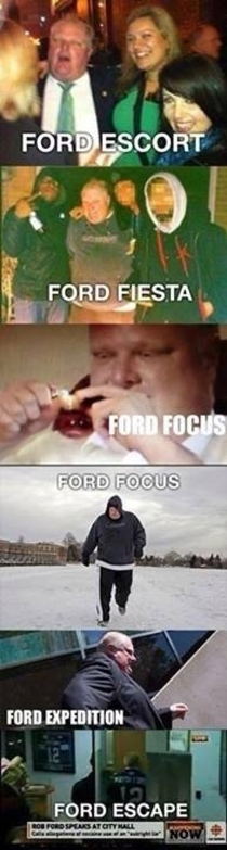 Fords New Model Lineup