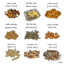 French fry alignment guide