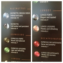 funny how Nespressos coffee descriptions could just as easily apply to farts