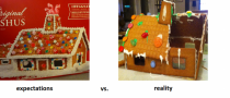 Gingerbread Expectations