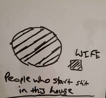 Got into an argument and drew this on the fridge My wife was not impressed