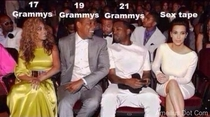 Grammys are tonight If they are there just remember
