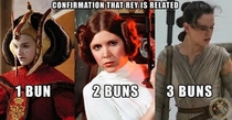 Hairvolution in the Star Wars universe