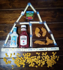 Having a toddler and building a food pyramid that is representative of their nutrition