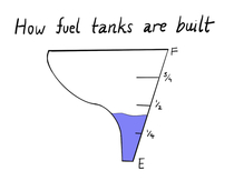 How fuel tanks are built