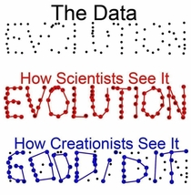 how scientistsreligious followers look at data