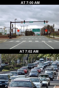 How traffic works every morning