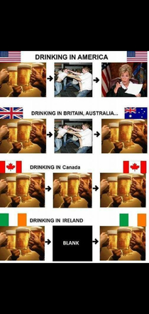 I am Irish and can confirm this is accurate