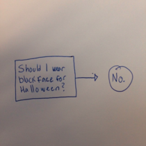 I designed a flowchart for anyone considering a blackface halloween costume