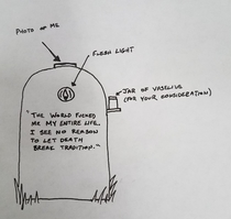 I had an idea for my headstone Here is a rough sketch