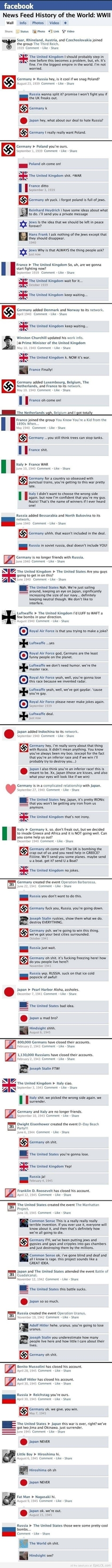 If Facebook Existed During World War