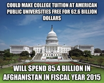 If only Congress wasnt going to spend  billion dollars in Afghanistan next year