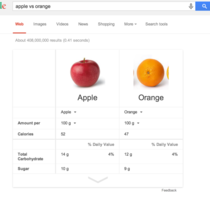 If ya didnt know Google will compare apples and oranges