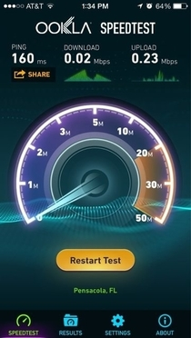 In response to the guy with the Google Fiber Here are my blazing wifi speeds powered by an ATampT USB modem The speeds justify the placement in this subreddit