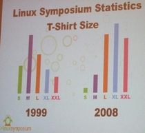 Linux The more you use it the larger you get